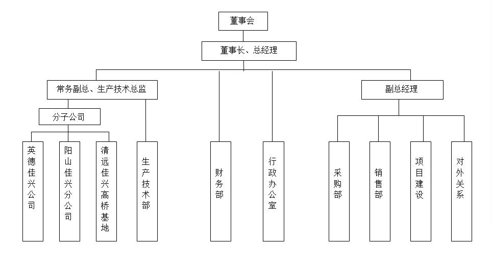 竞博JBO|官网授权农牧竞博JBO|官网授权